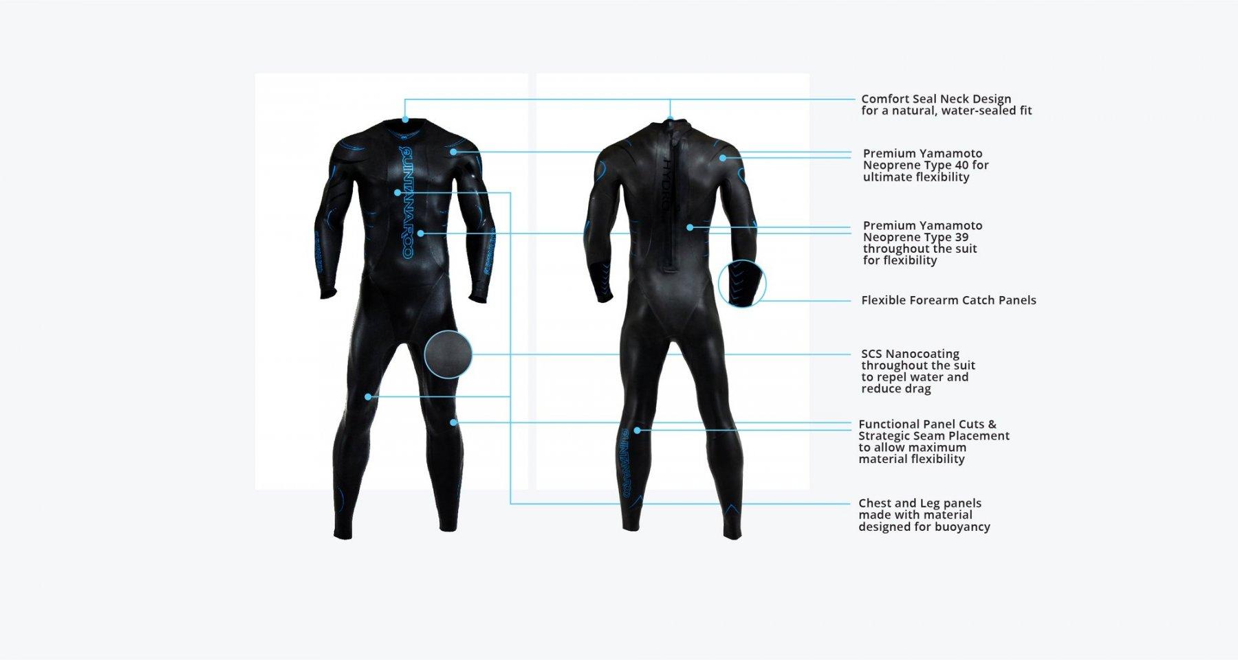hydrofive-features